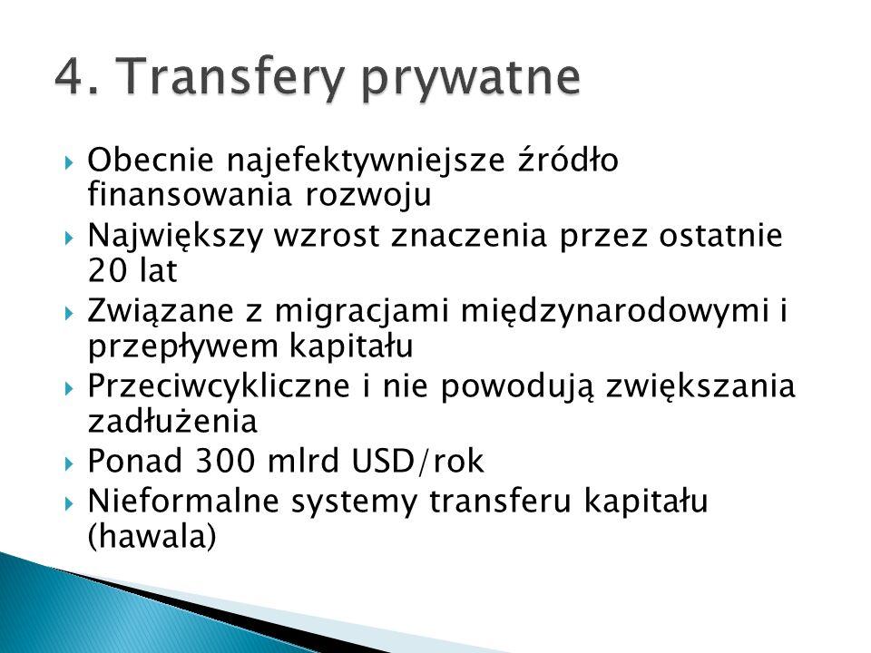 4. Transfery prywatne Obecnie najefektywniejsze źródło finansowania rozwoju. Największy wzrost znaczenia przez ostatnie 20 lat.