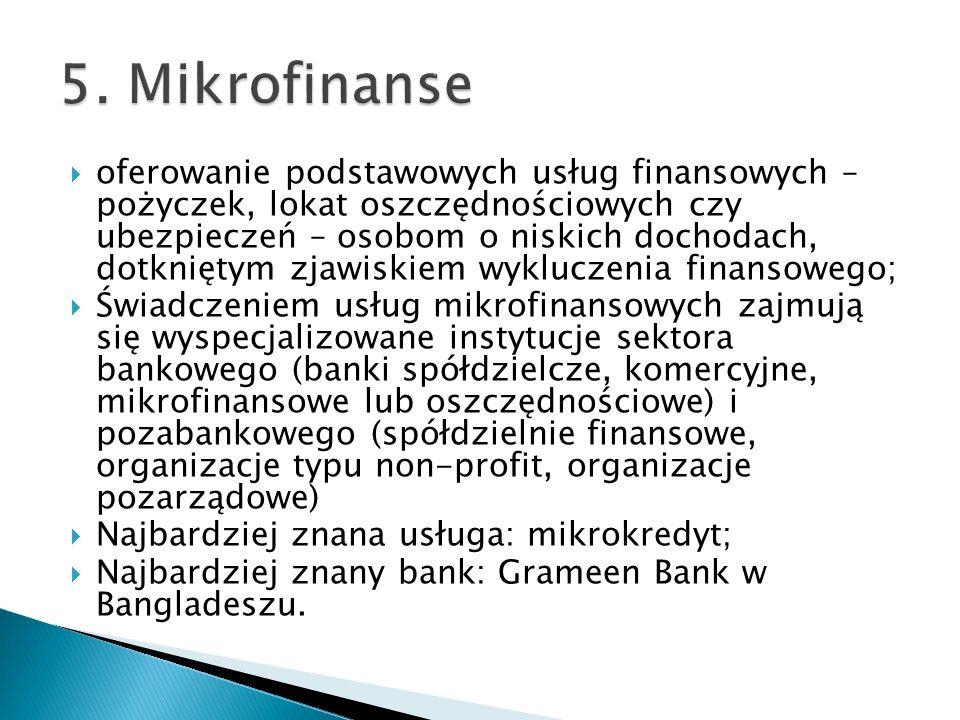 5. Mikrofinanse