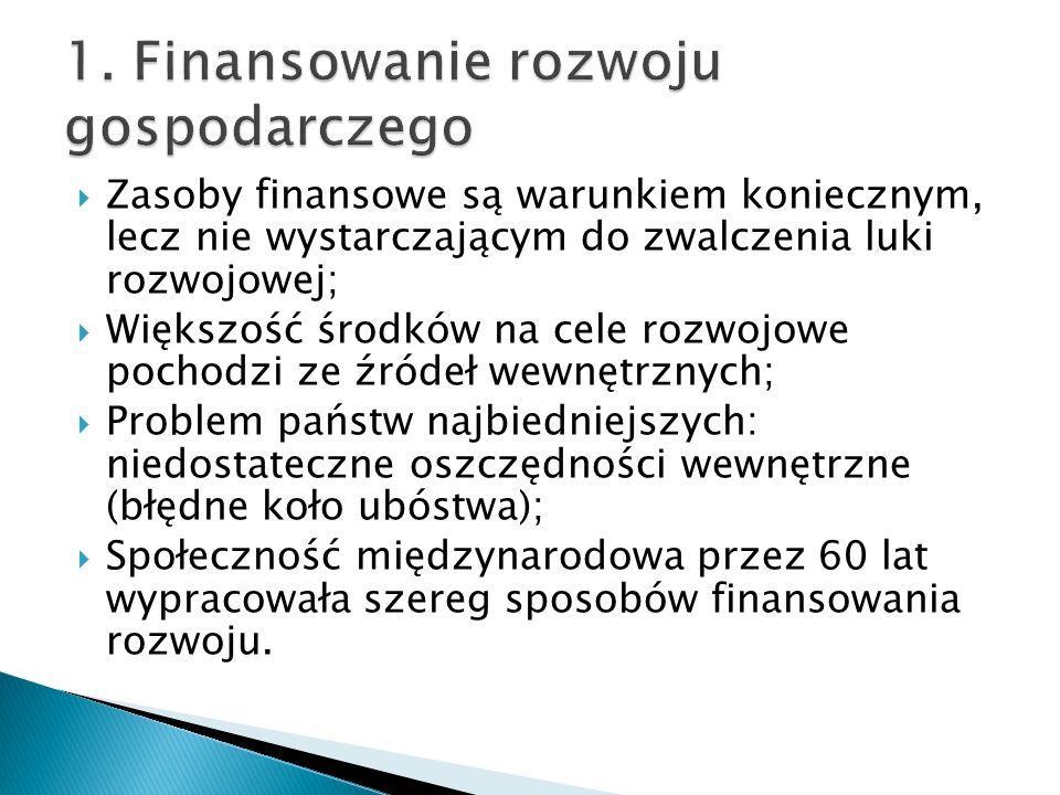 1. Finansowanie rozwoju gospodarczego