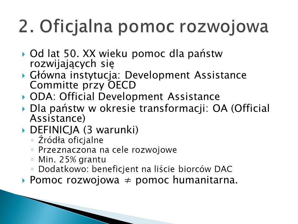 2. Oficjalna pomoc rozwojowa