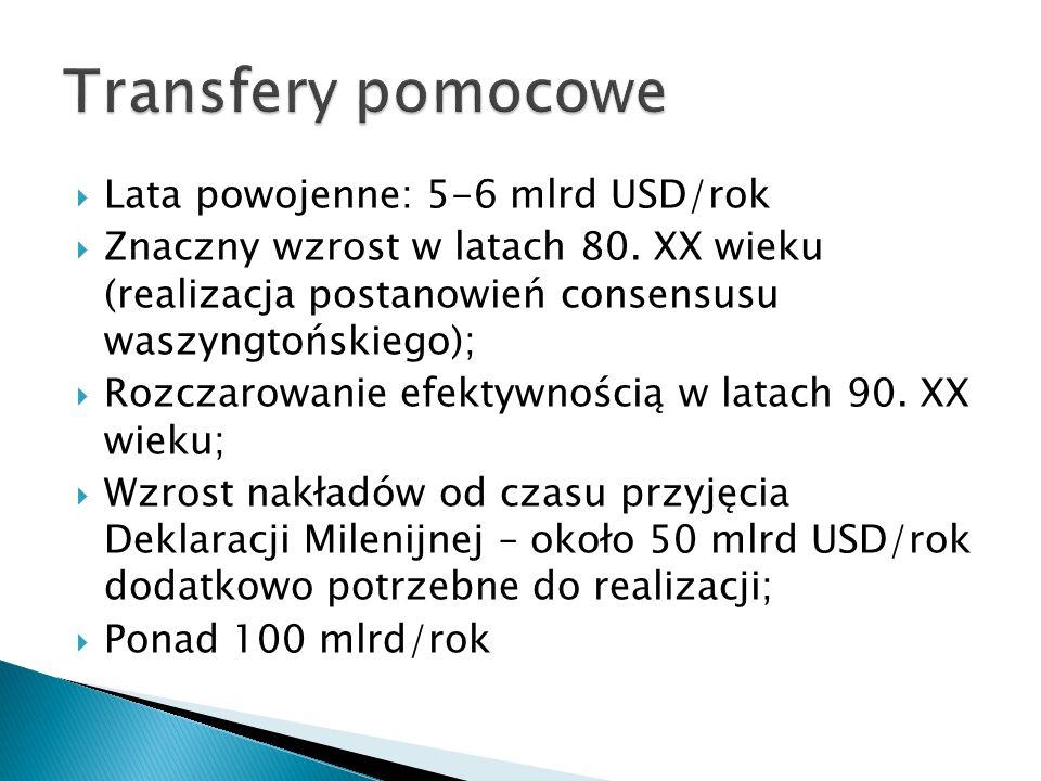 Transfery pomocowe Lata powojenne: 5-6 mlrd USD/rok