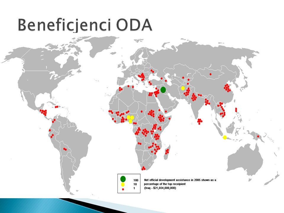 Beneficjenci ODA