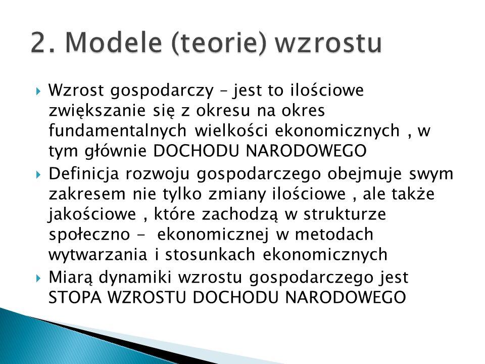 2. Modele (teorie) wzrostu