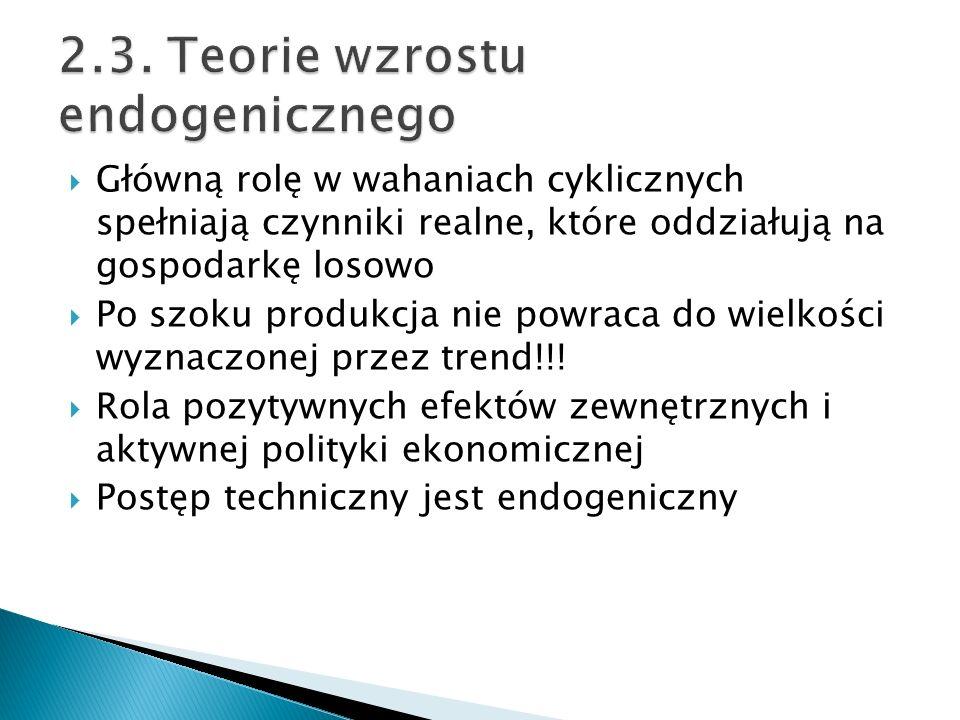 2.3. Teorie wzrostu endogenicznego