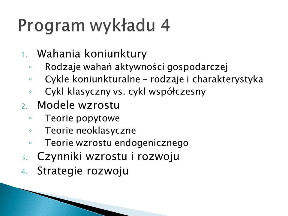 Program wykładu 4 Wahania koniunktury Modele wzrostu