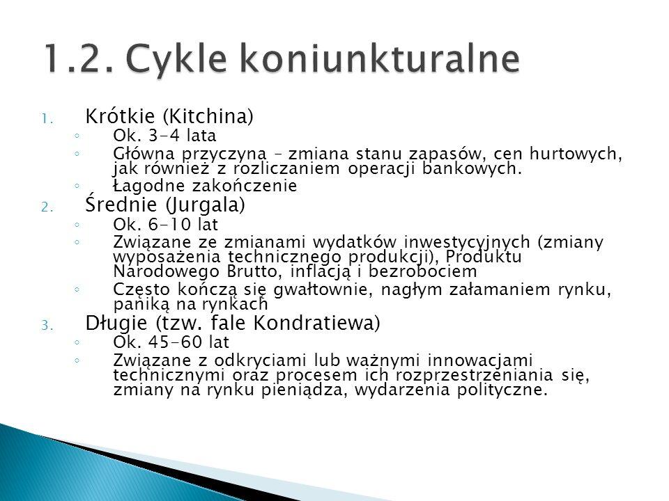 1.2. Cykle koniunkturalne Krótkie (Kitchina) Średnie (Jurgala)