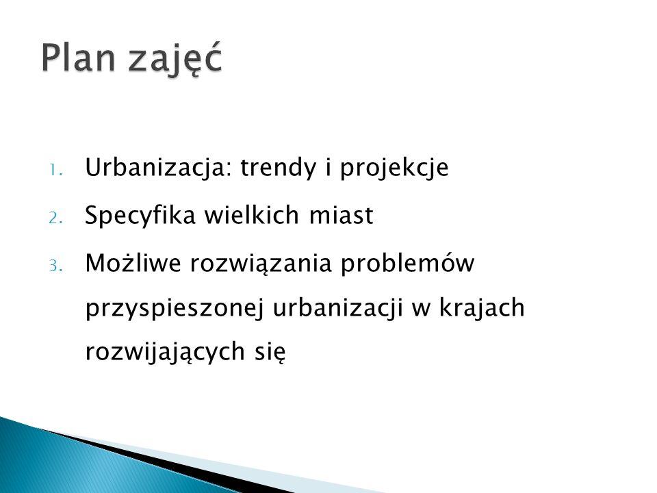 Plan zajęć Urbanizacja: trendy i projekcje Specyfika wielkich miast