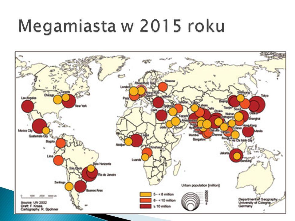 Megamiasta w 2015 roku