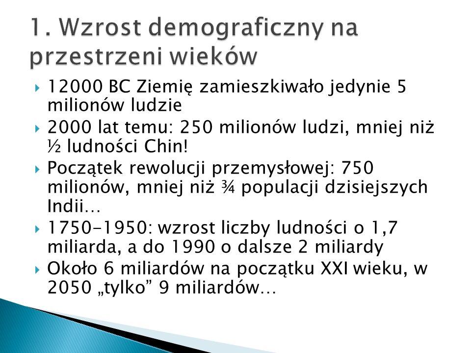 1. Wzrost demograficzny na przestrzeni wieków