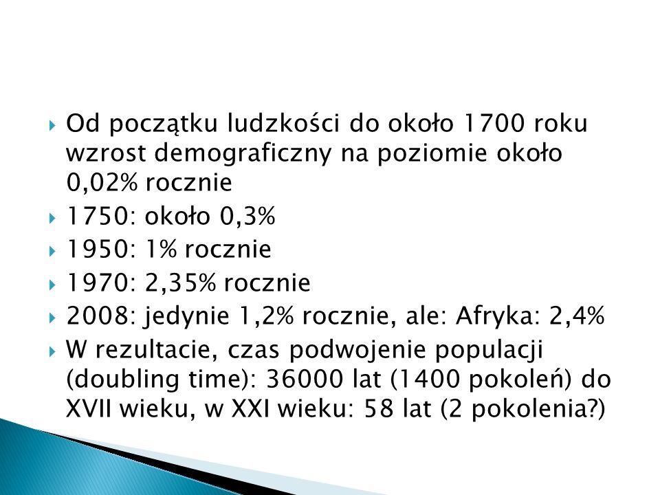 Od początku ludzkości do około 1700 roku wzrost demograficzny na poziomie około 0,02% rocznie