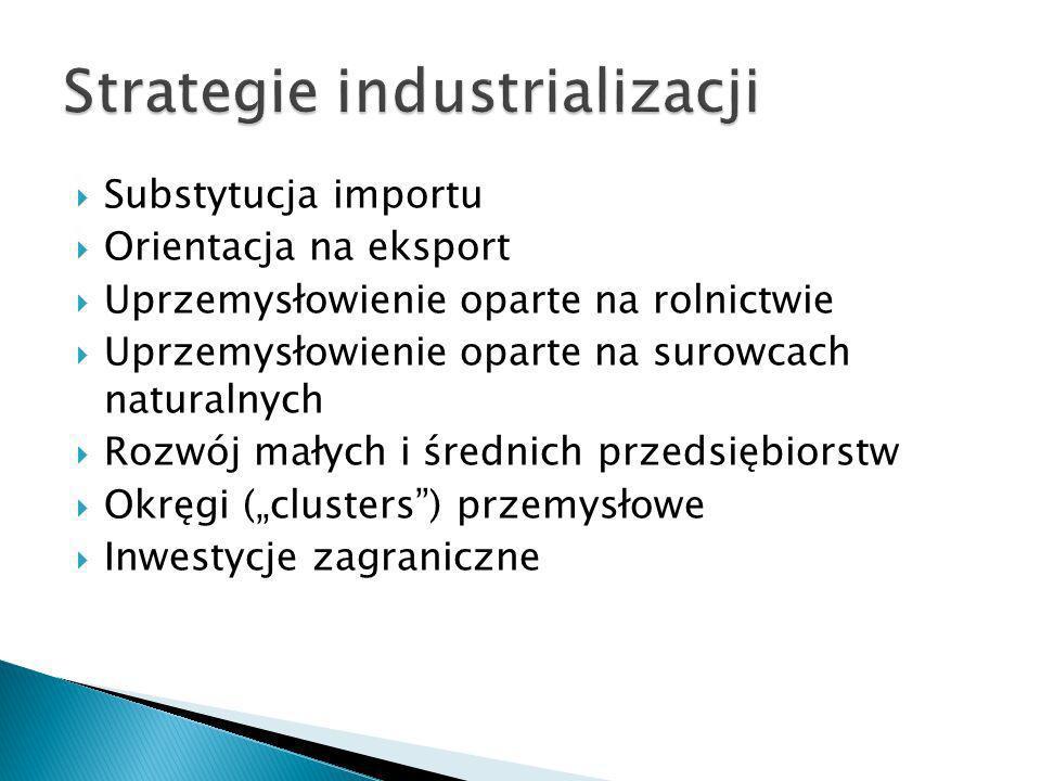 Strategie industrializacji