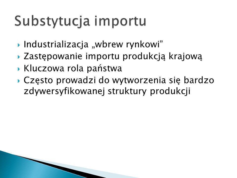 """Substytucja importu Industrializacja """"wbrew rynkowi"""