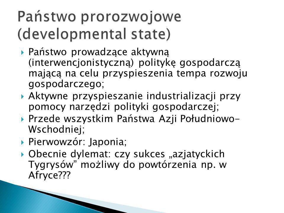 Państwo prorozwojowe (developmental state)