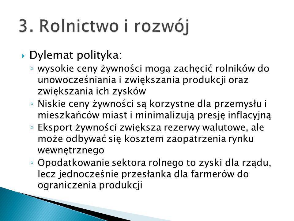 3. Rolnictwo i rozwój Dylemat polityka: