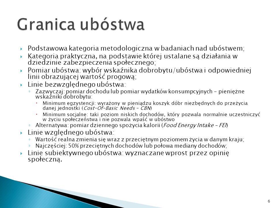 Granica ubóstwaPodstawowa kategoria metodologiczna w badaniach nad ubóstwem;