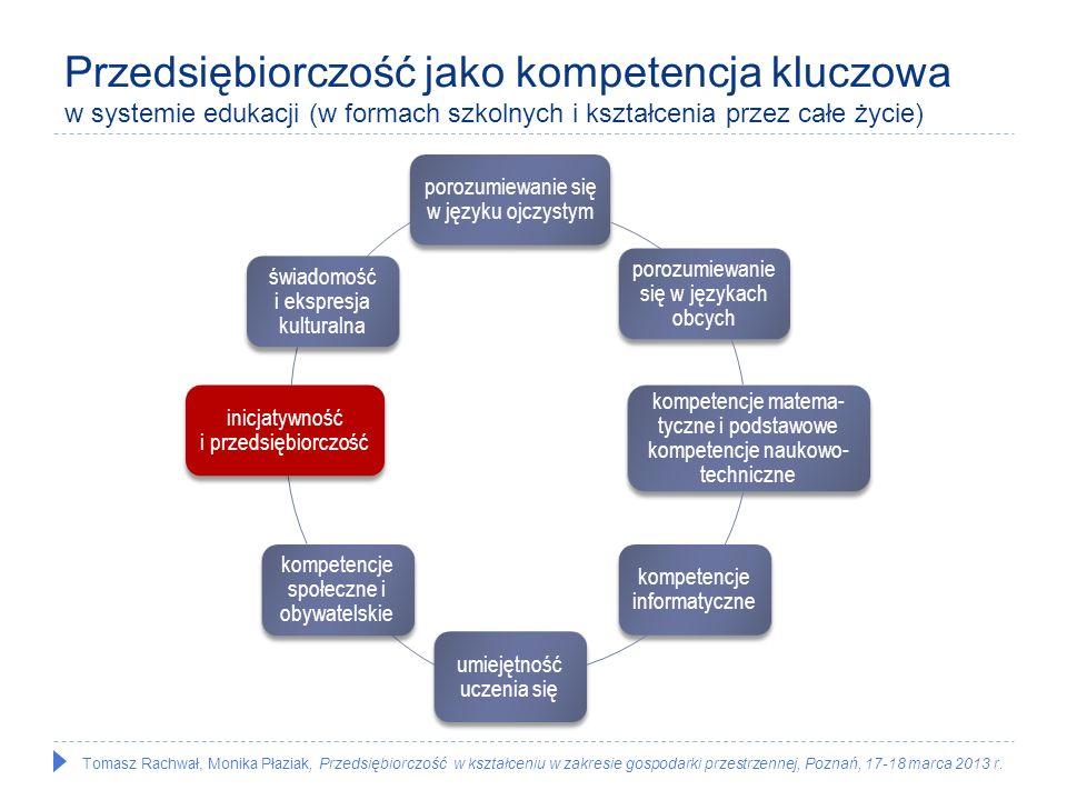 Przedsiębiorczość jako kompetencja kluczowa w systemie edukacji (w formach szkolnych i kształcenia przez całe życie)
