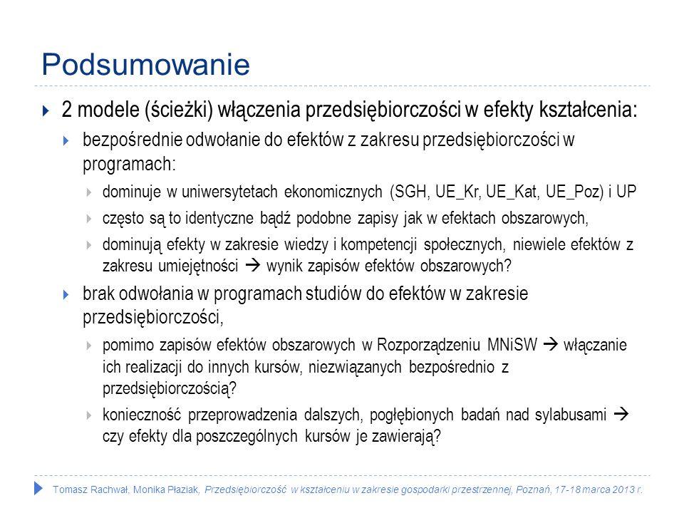 Podsumowanie 2 modele (ścieżki) włączenia przedsiębiorczości w efekty kształcenia:
