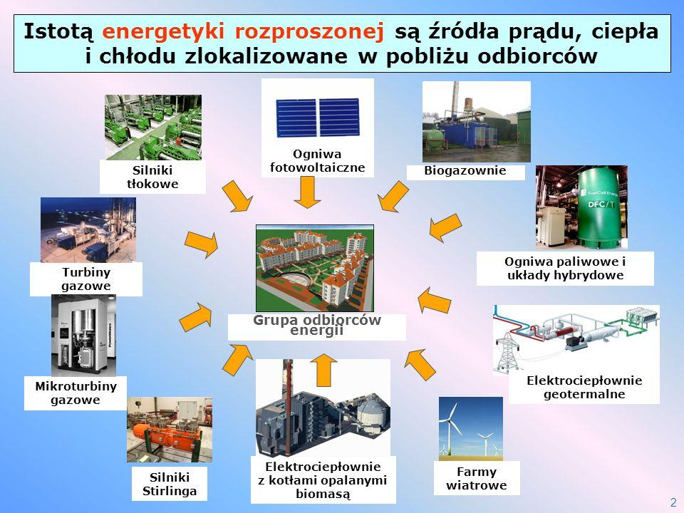 Istotą energetyki rozproszonej są źródła prądu, ciepła i chłodu zlokalizowane w pobliżu odbiorców