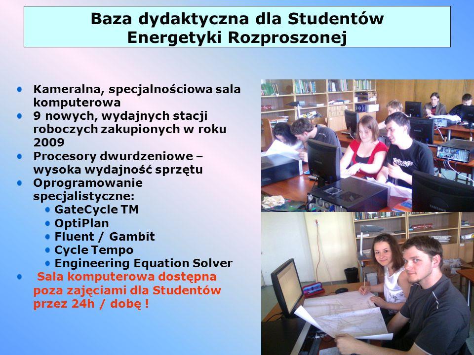Baza dydaktyczna dla Studentów Energetyki Rozproszonej