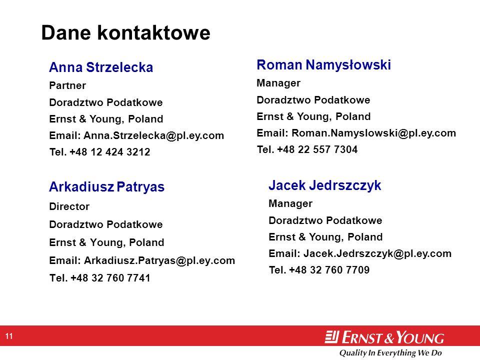 Dane kontaktowe Anna Strzelecka Roman Namysłowski Arkadiusz Patryas