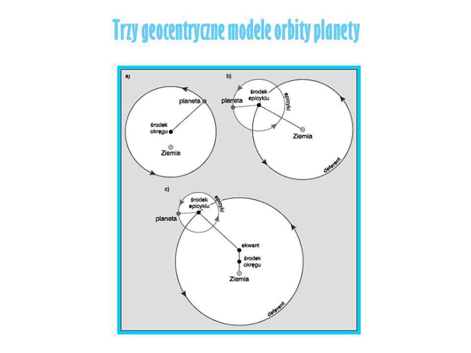 Trzy geocentryczne modele orbity planety