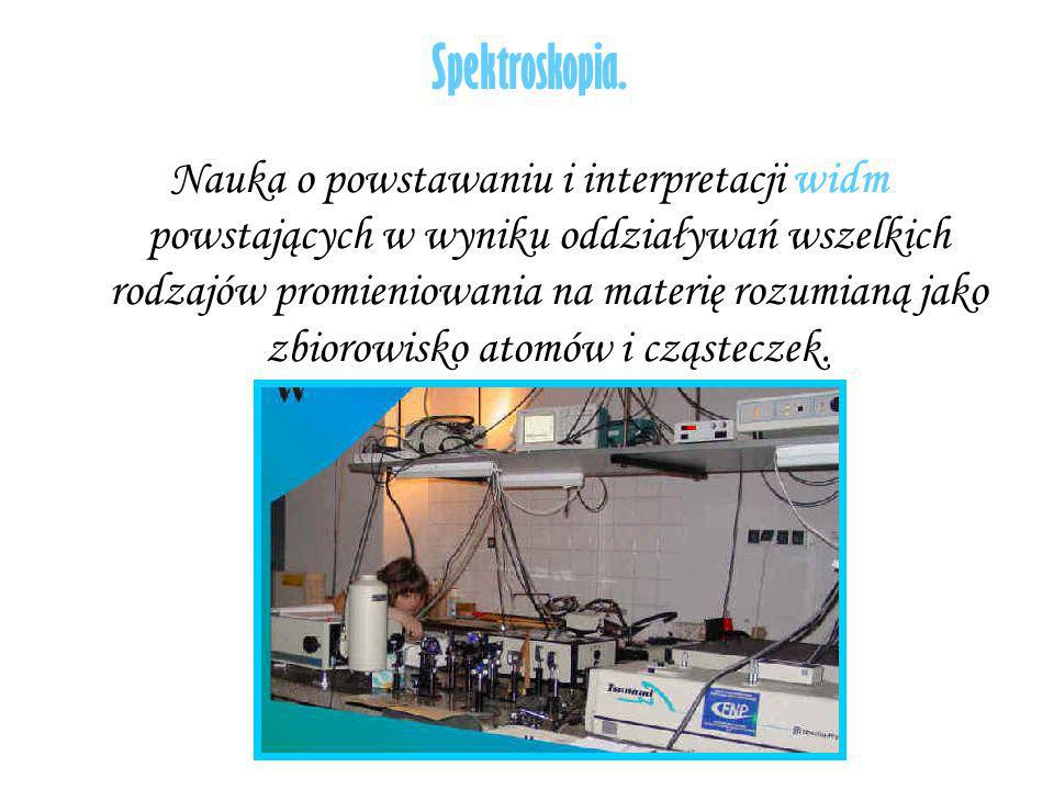 Spektroskopia.