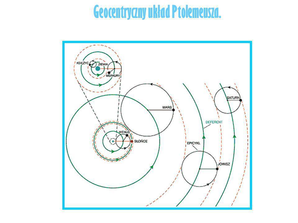 Geocentryczny układ Ptolemeusza.