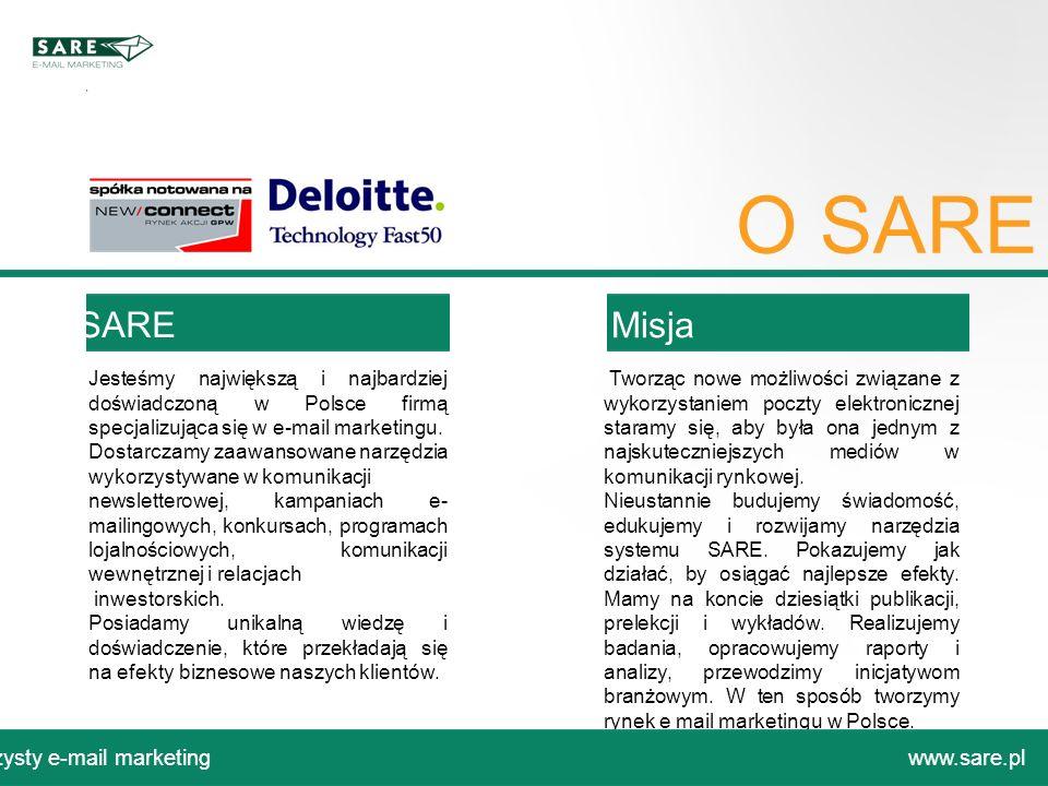 O SARE SARE Misja Czysty e-mail marketing www.sare.pl