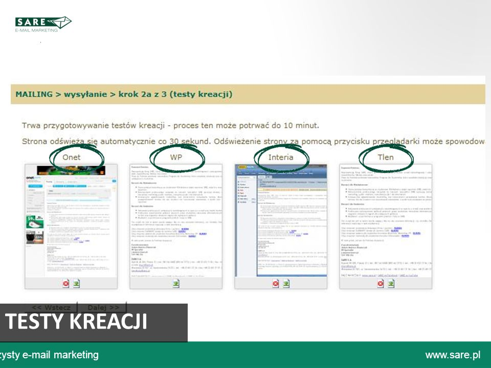 TESTY KREACJI Czysty e-mail marketing www.sare.pl