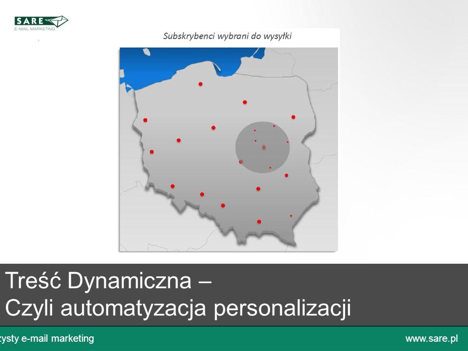 Treść Dynamiczna – Czyli automatyzacja personalizacji