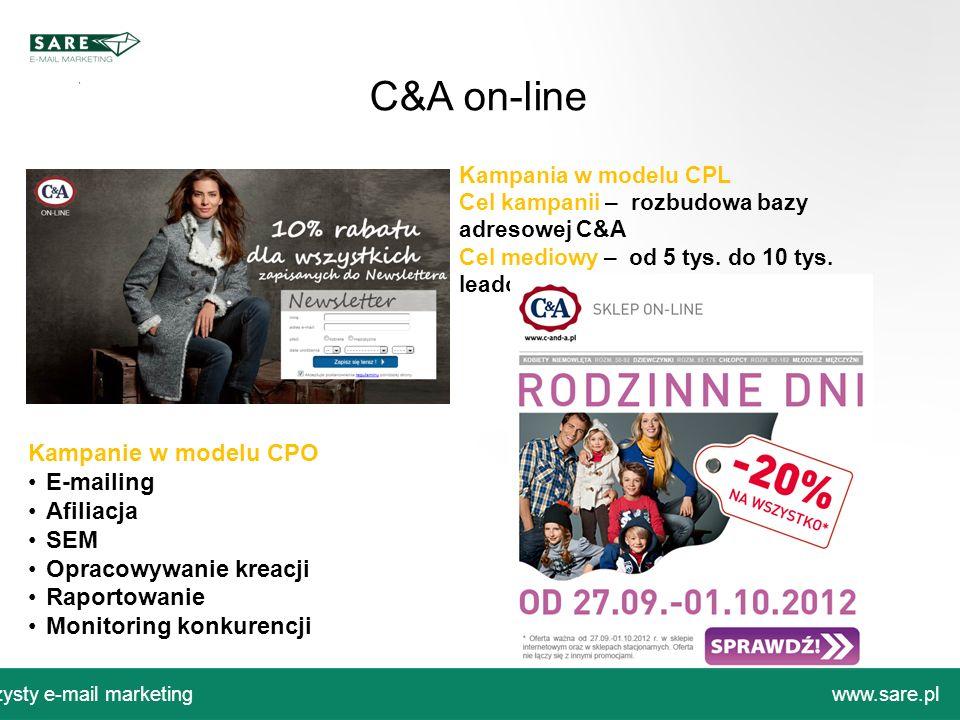 C&A on-line Kampanie w modelu CPO E-mailing Afiliacja SEM