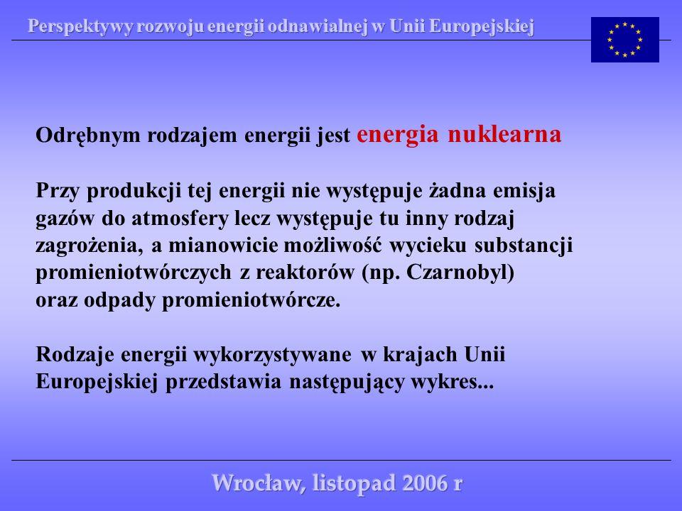 Odrębnym rodzajem energii jest energia nuklearna