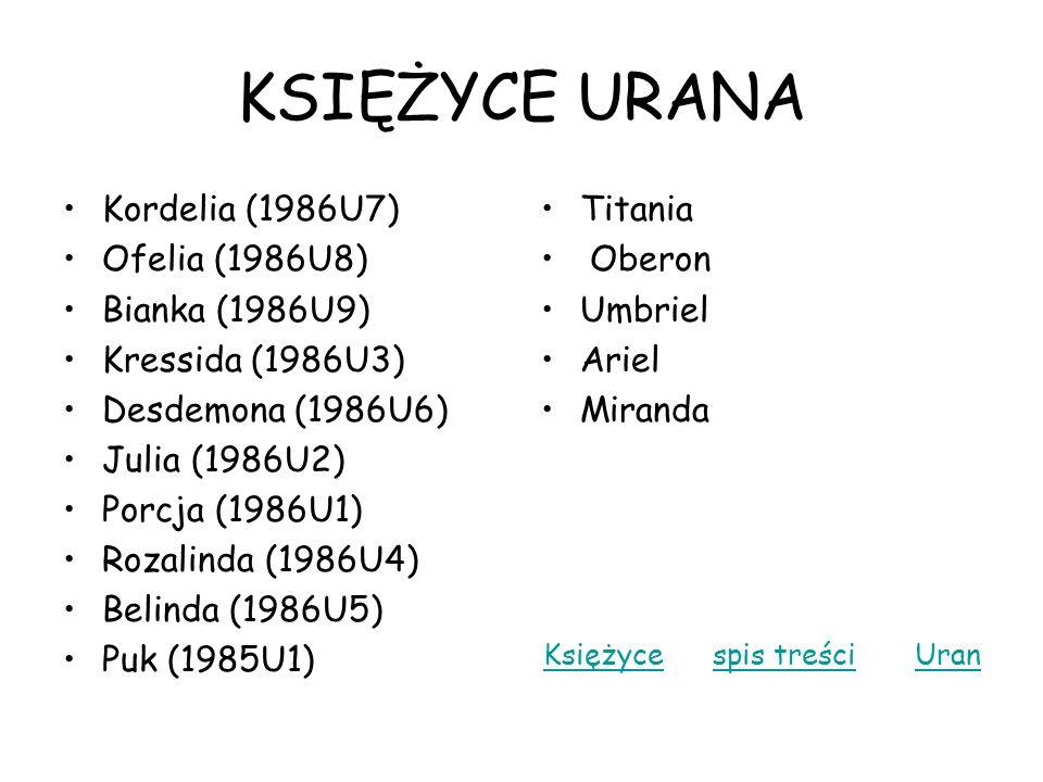 KSIĘŻYCE URANA Kordelia (1986U7) Ofelia (1986U8) Bianka (1986U9)