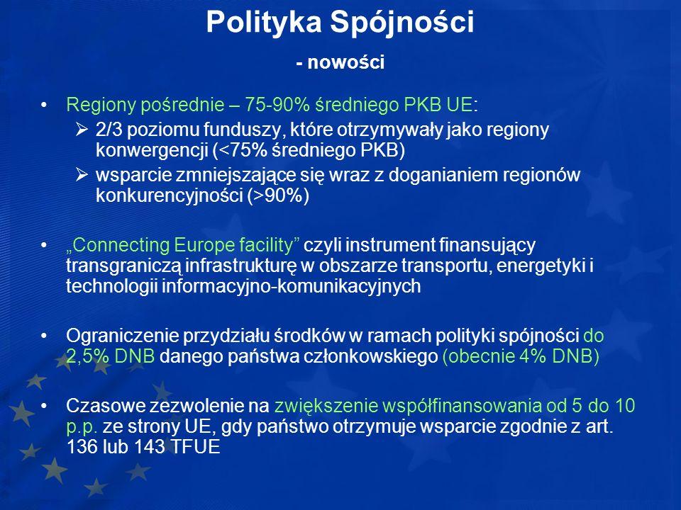 Polityka Spójności - nowości