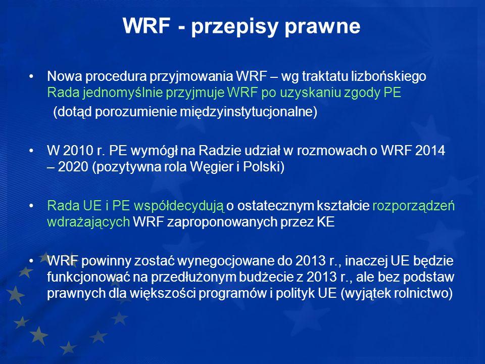 WRF - przepisy prawne Nowa procedura przyjmowania WRF – wg traktatu lizbońskiego Rada jednomyślnie przyjmuje WRF po uzyskaniu zgody PE.