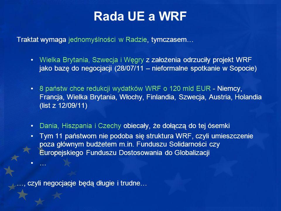 Rada UE a WRF Traktat wymaga jednomyślności w Radzie, tymczasem…