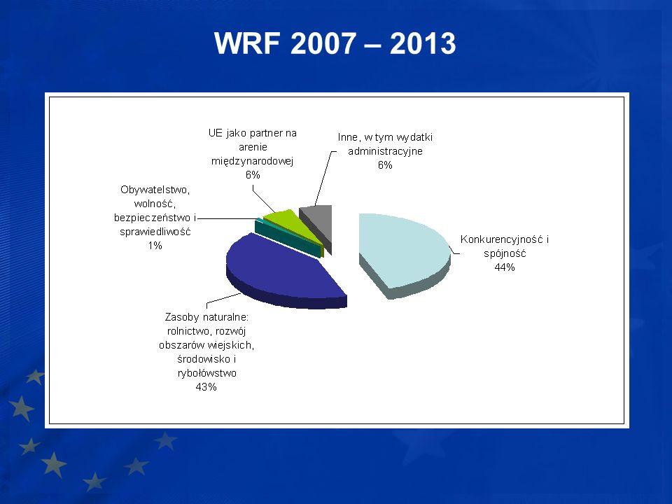 WRF 2007 – 2013