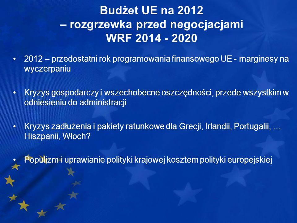 Budżet UE na 2012 – rozgrzewka przed negocjacjami WRF 2014 - 2020
