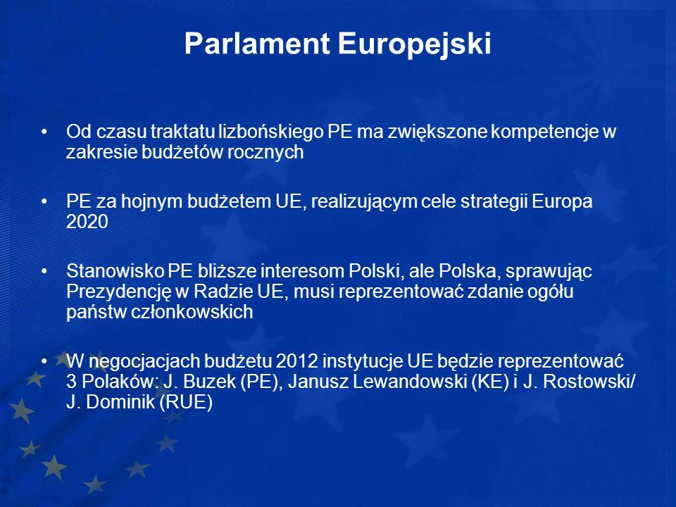Parlament Europejski Od czasu traktatu lizbońskiego PE ma zwiększone kompetencje w zakresie budżetów rocznych.
