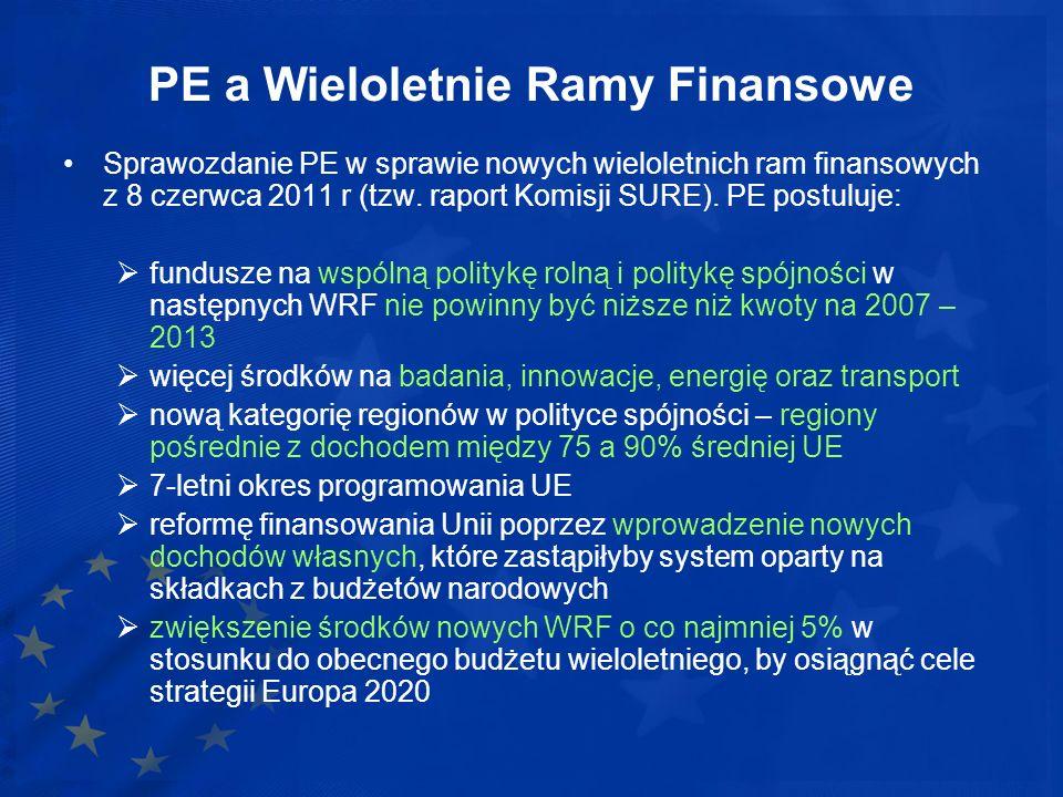 PE a Wieloletnie Ramy Finansowe