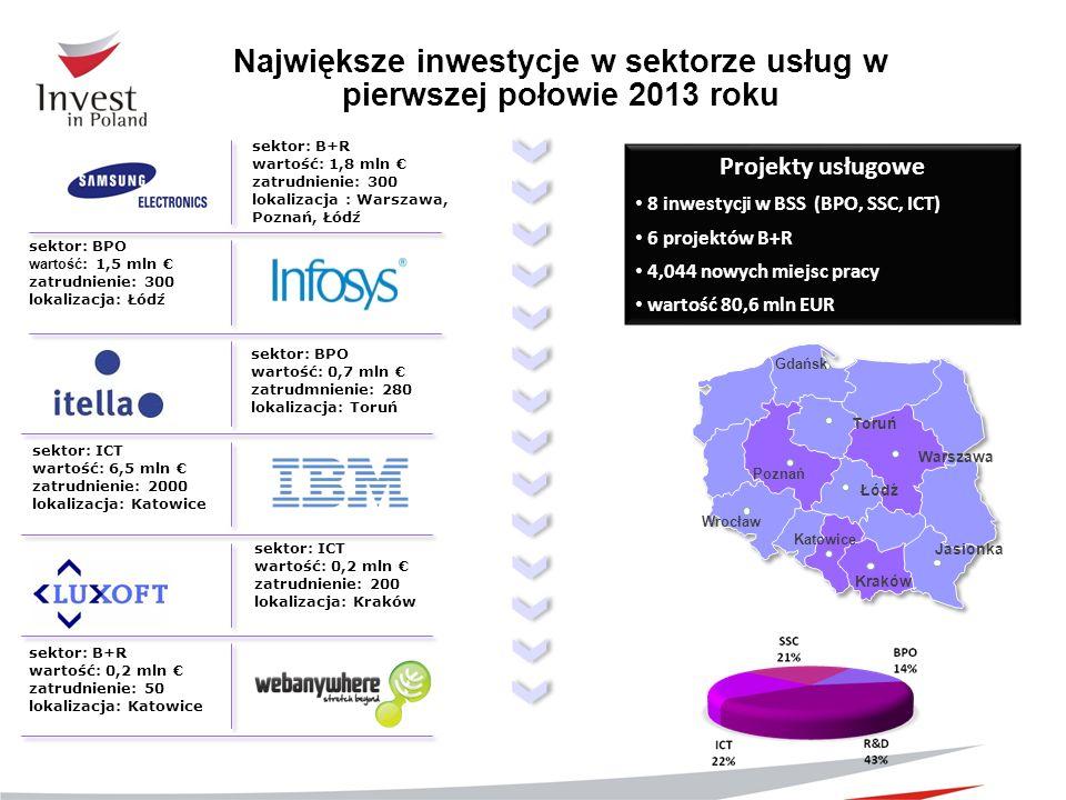 Największe inwestycje w sektorze usług w pierwszej połowie 2013 roku