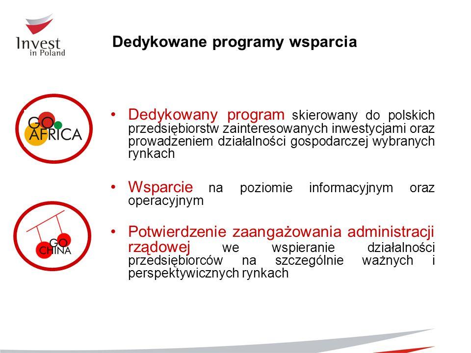 Dedykowane programy wsparcia