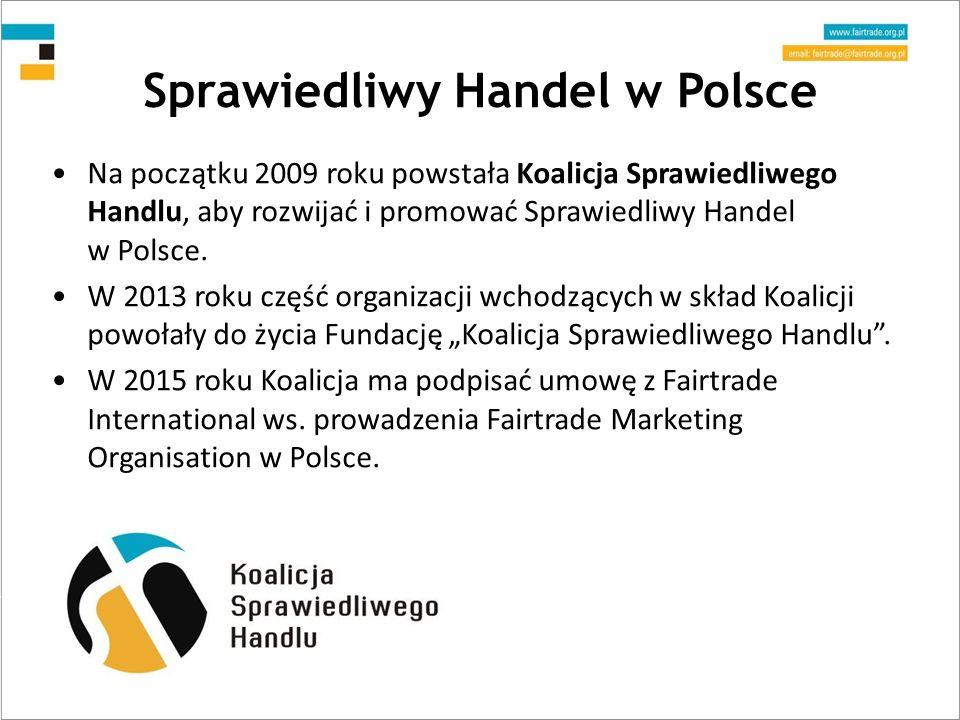 Sprawiedliwy Handel w Polsce