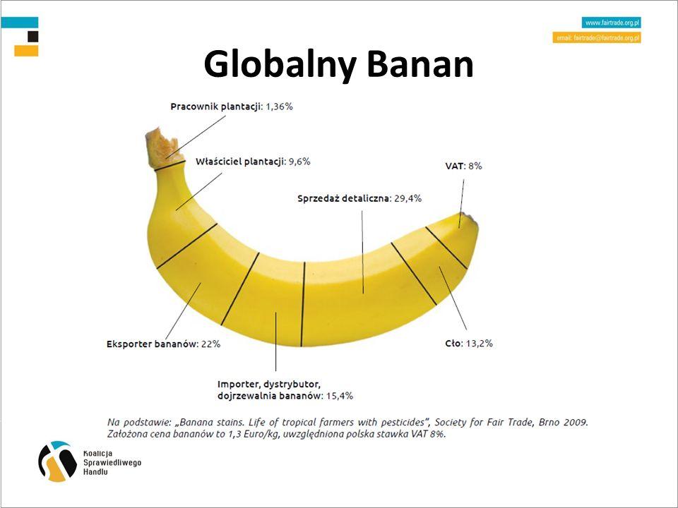 Globalny Banan