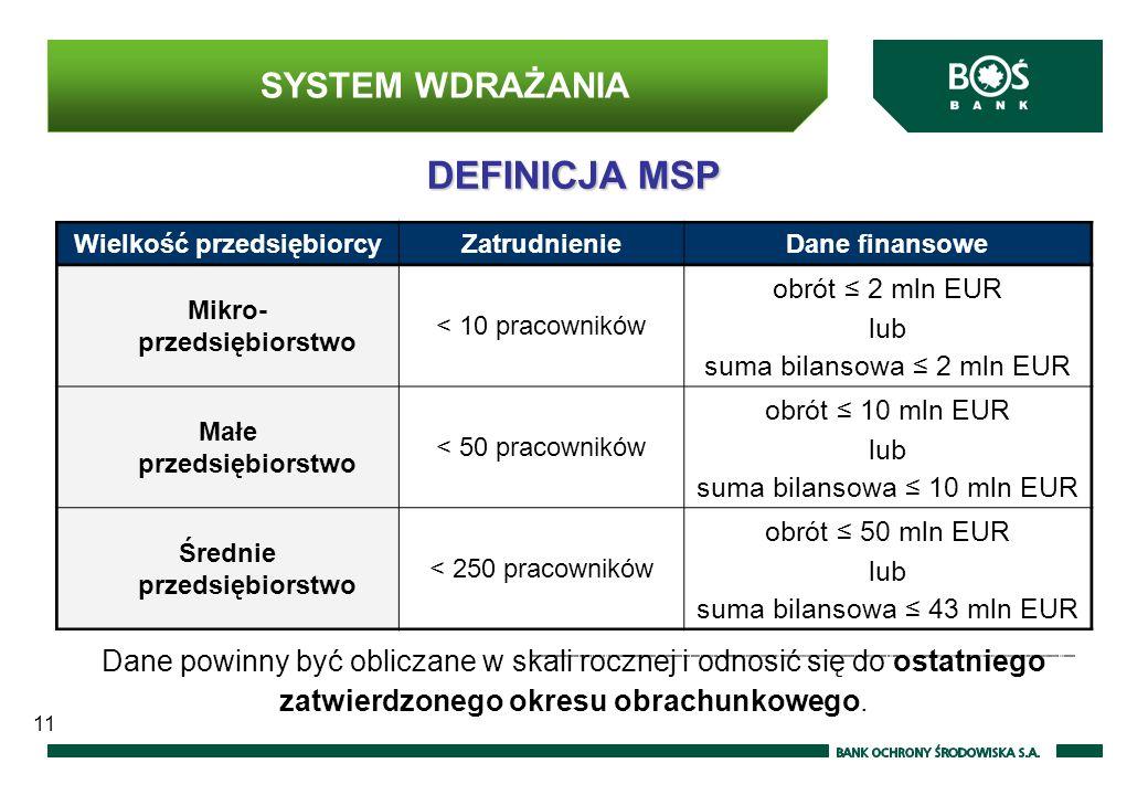 DEFINICJA MSP SYSTEM WDRAŻANIA