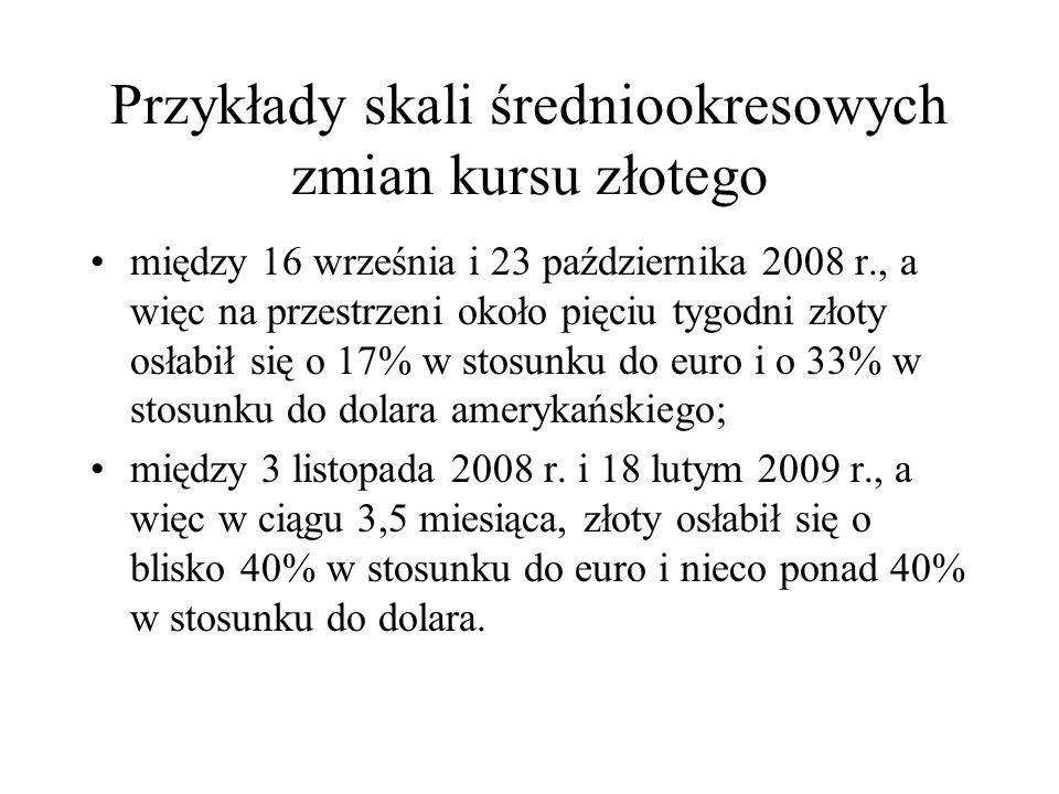 Przykłady skali średniookresowych zmian kursu złotego