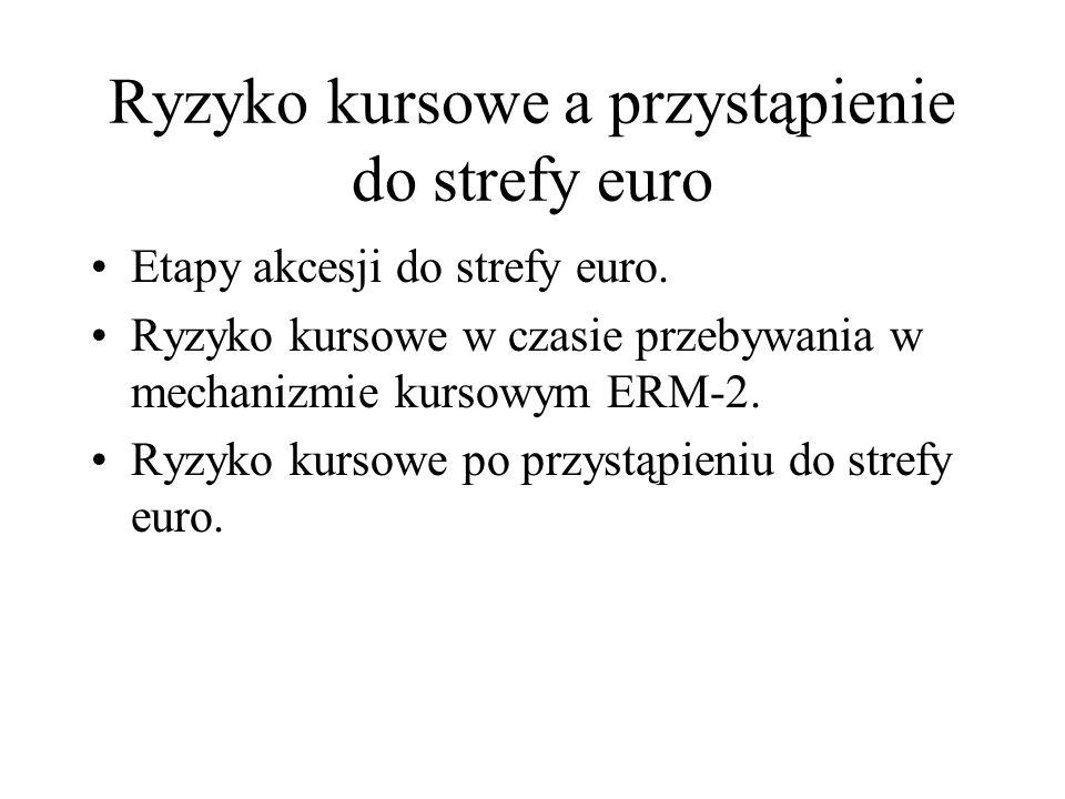 Ryzyko kursowe a przystąpienie do strefy euro