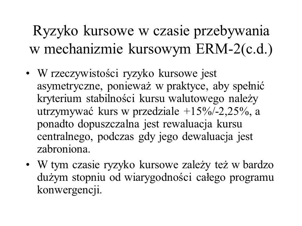 Ryzyko kursowe w czasie przebywania w mechanizmie kursowym ERM-2(c.d.)