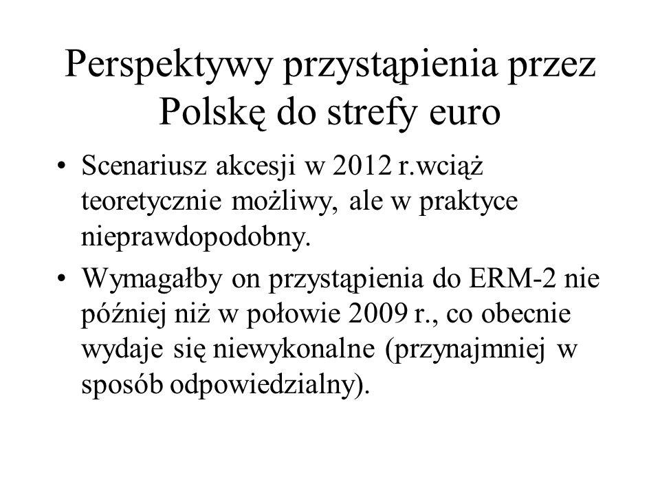 Perspektywy przystąpienia przez Polskę do strefy euro