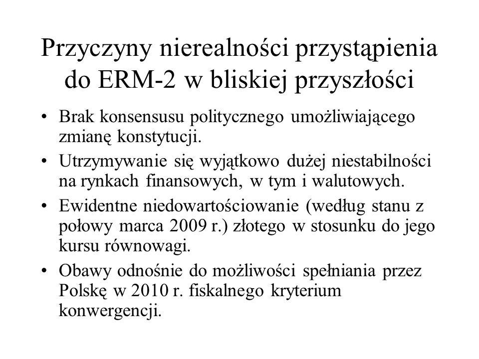 Przyczyny nierealności przystąpienia do ERM-2 w bliskiej przyszłości